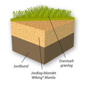 Manila fibre